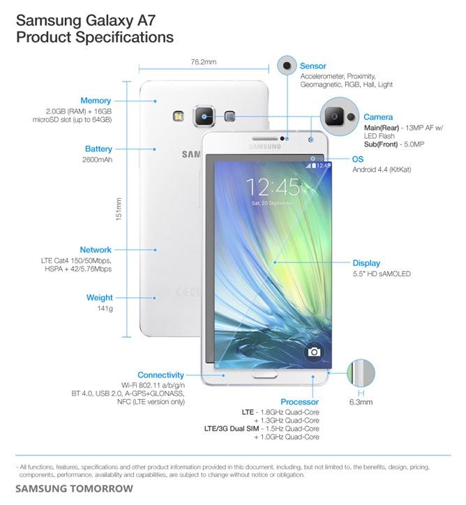 Samsung-Galaxy-A7-7
