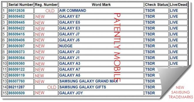 samsung-galaxy-yeni-patent