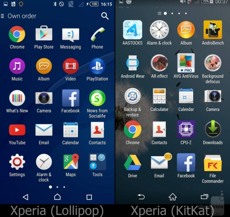 Xperia-Z3-Kitkat-Xperia-Z3-Lollipop-ilk