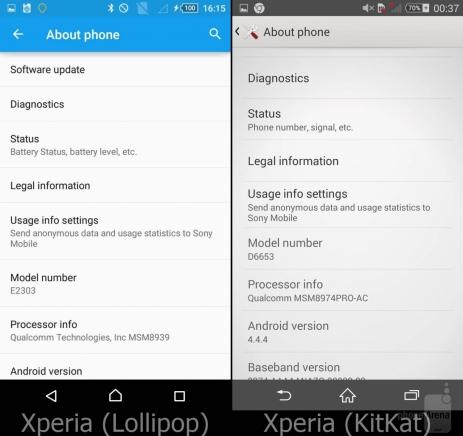 Xperia-Z3-Kitkat-Xperia-Z3-Lollipop-uc